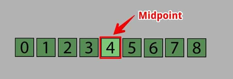 Array for Binary Search Algorithm Showing Midpoint