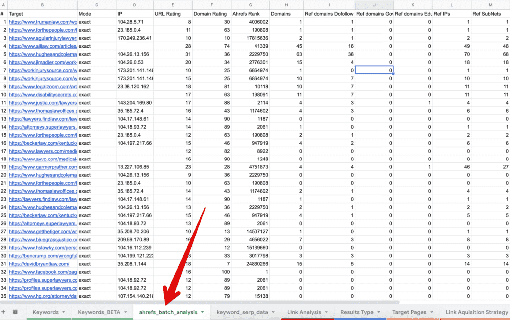 Automating SEO with Python and Google Sheets