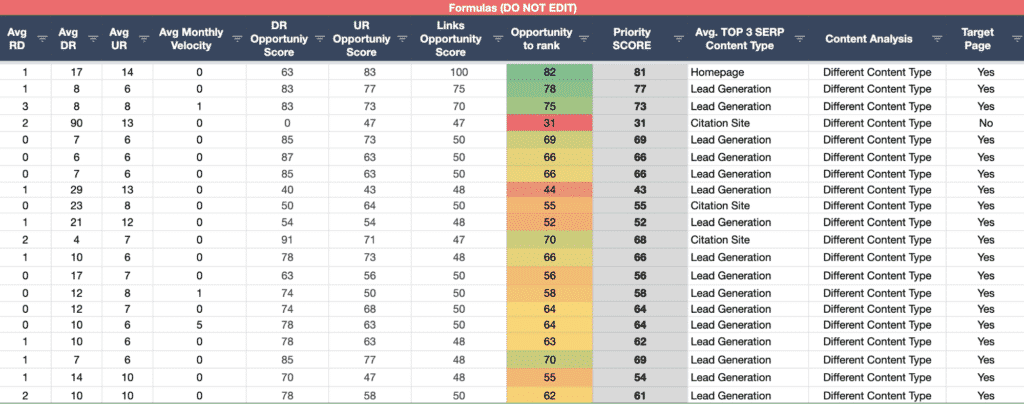 Comparing SEO competitor data to see how we stack up