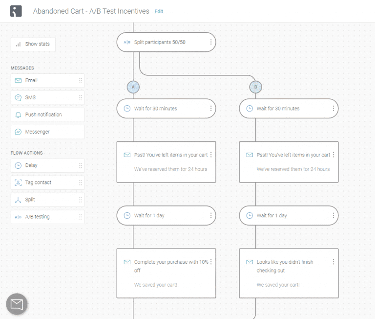 Omnisend Conditional Workflow