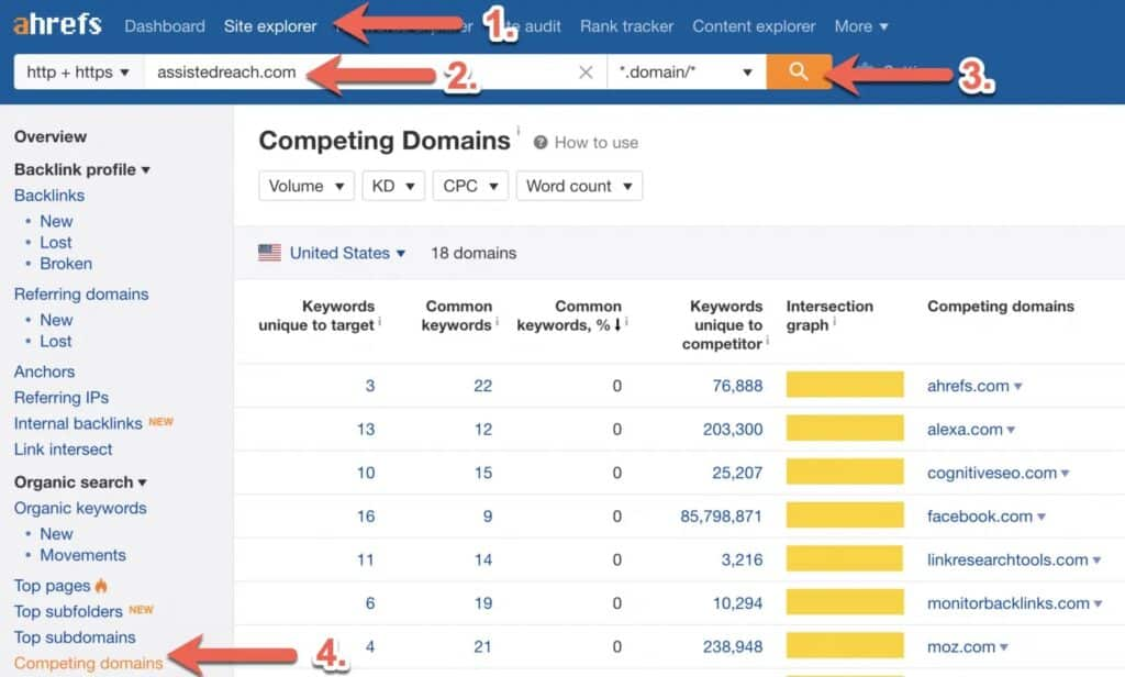 How to Run a Competitor Backlink Analysis in 9 Steps [with Template] 4