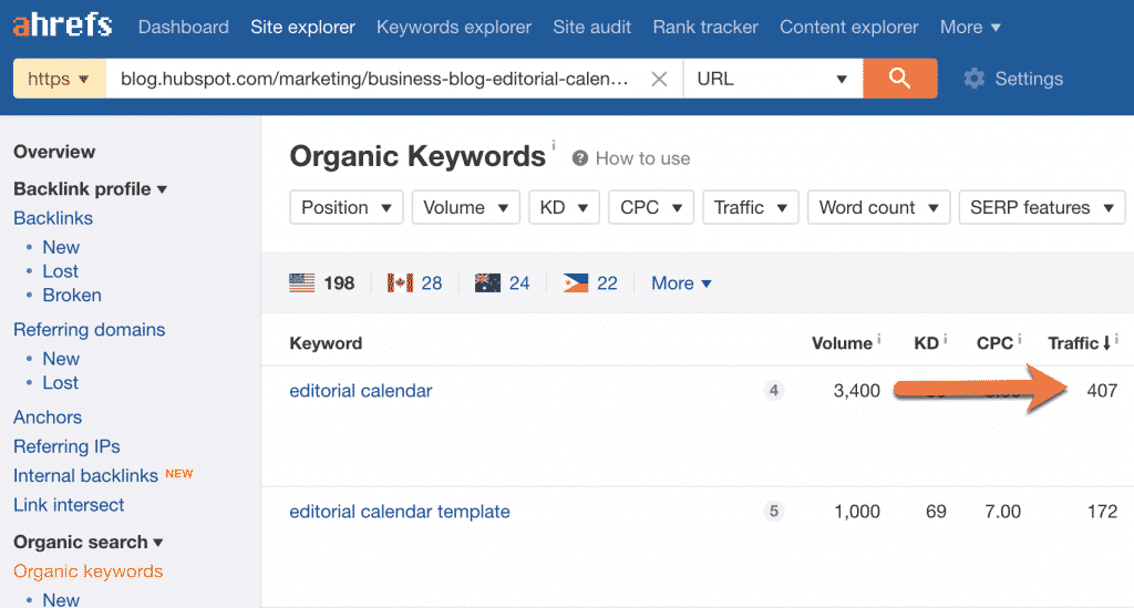 How to Build a Data-Driven Editorial Calendar for SEO [with Template] 2