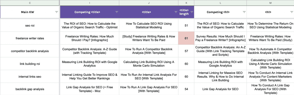 How to Build a Data-Driven Editorial Calendar for SEO [with Template] 20